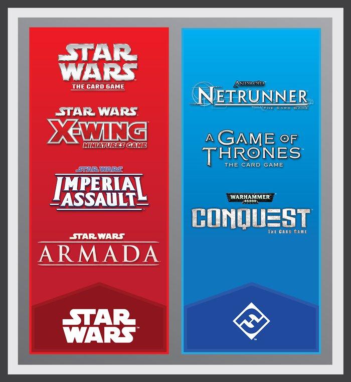 Az FFG-s játékok két nagy csoportja